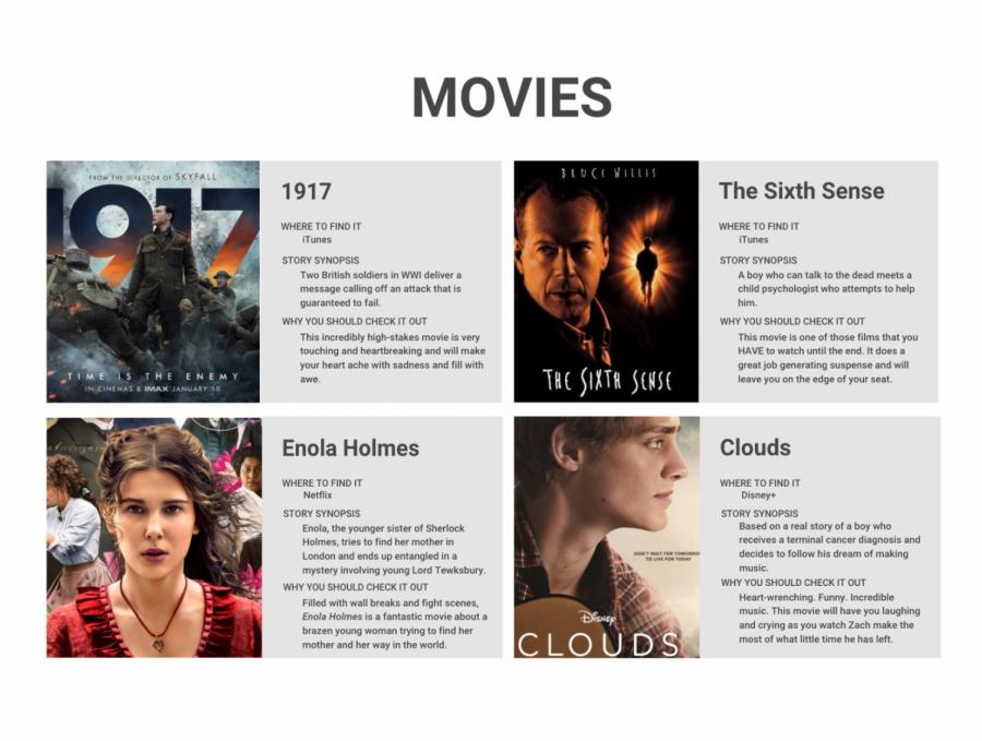 CPM+Movies